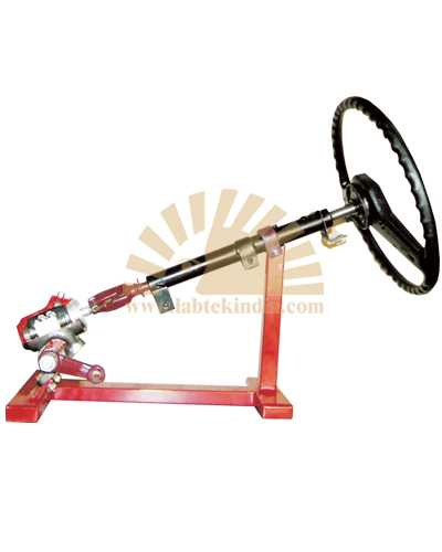 Recirculating Ball Type